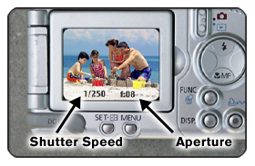 camera shutter speed and aperture